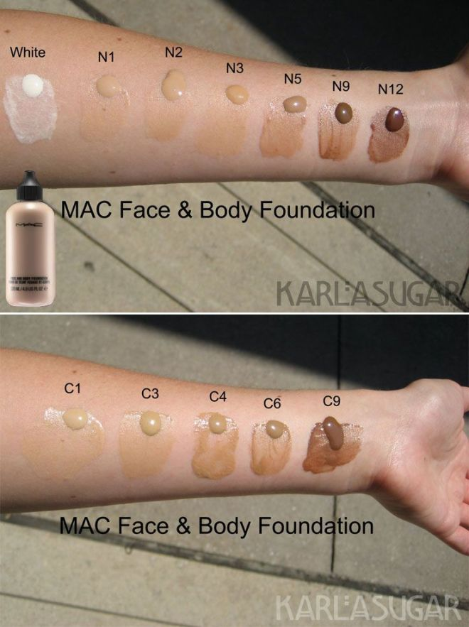 swatches mac